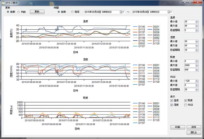 monitor_graph