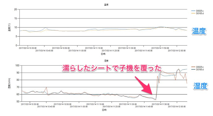 tunnel_graph