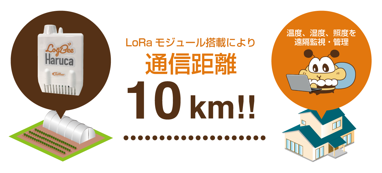 通信距離はなんと10km!